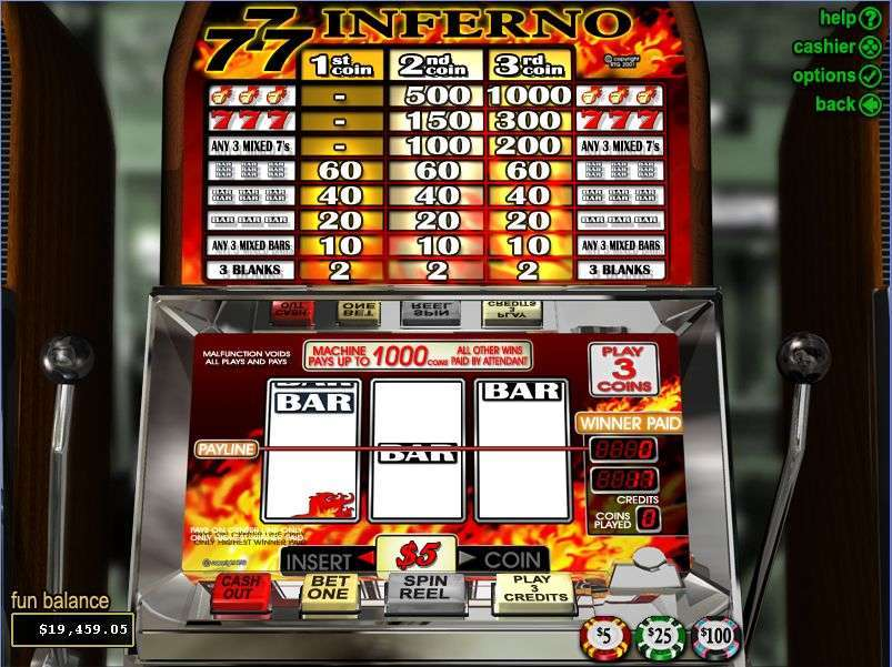 Game Review Triple 7s Inferno