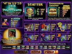 Game Review Aztec's Millions