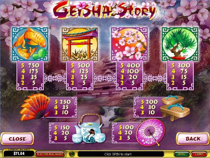 Game Review Geisha Story