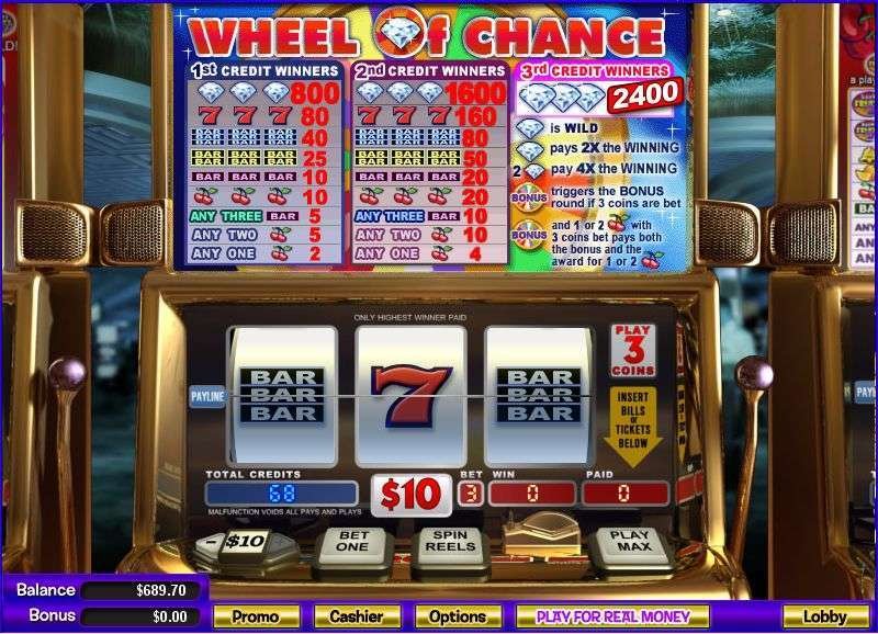 Game Review Wheel of Chance 3-Reel