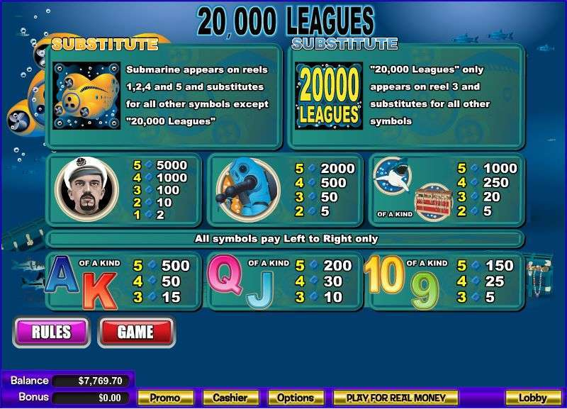 Game Review 20000 Leagues