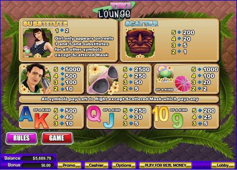 Game Review Tiki Lounge