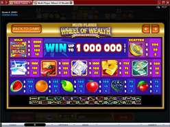 Game Review Multi-Player Wheel of Wealth