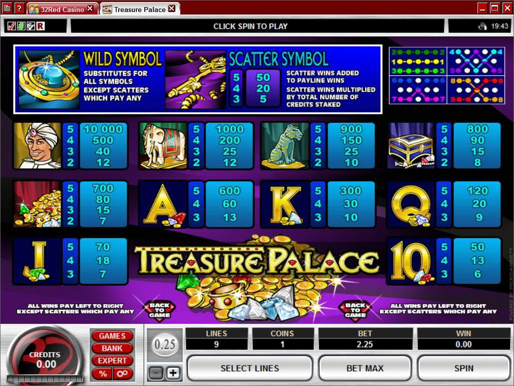 Game Review Treasure Palace