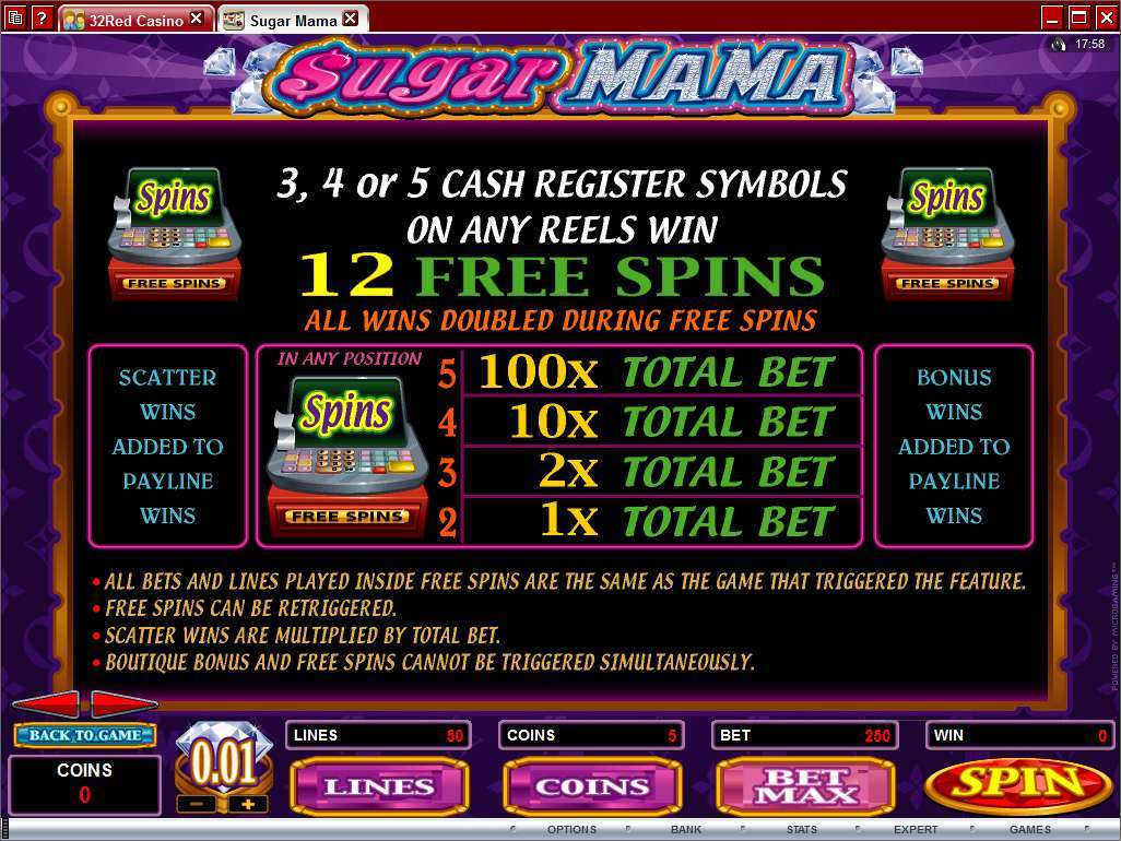 Game Review Sugar Mama