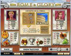 Game Review Rome & Glory