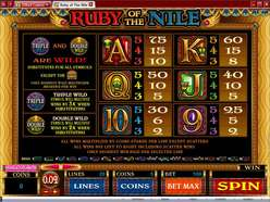 Game Review Ruby Of The Nile