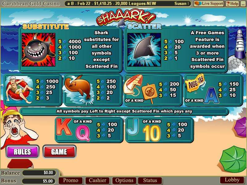 Game Review Shaaark!