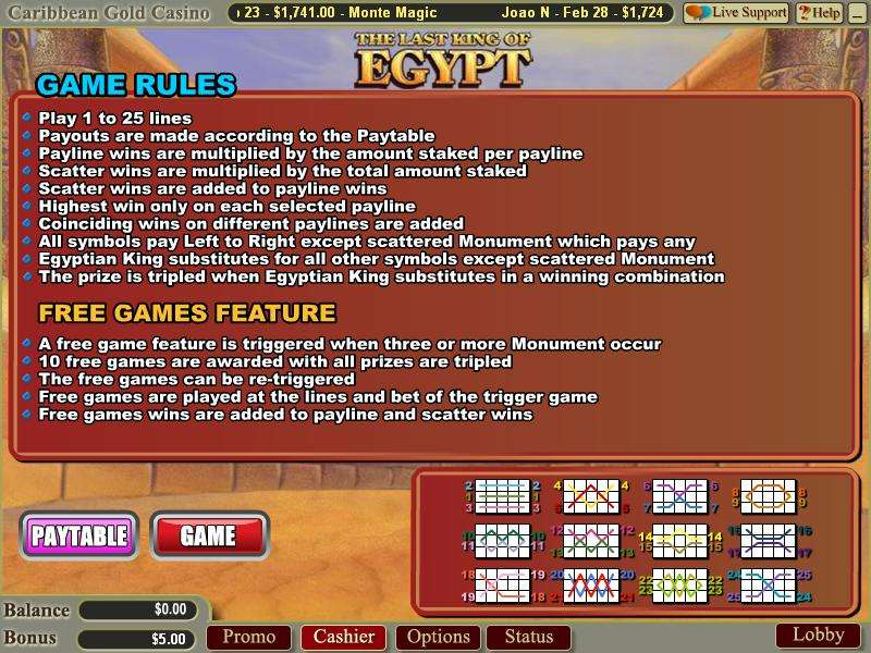 Game Review The last King of Egypt