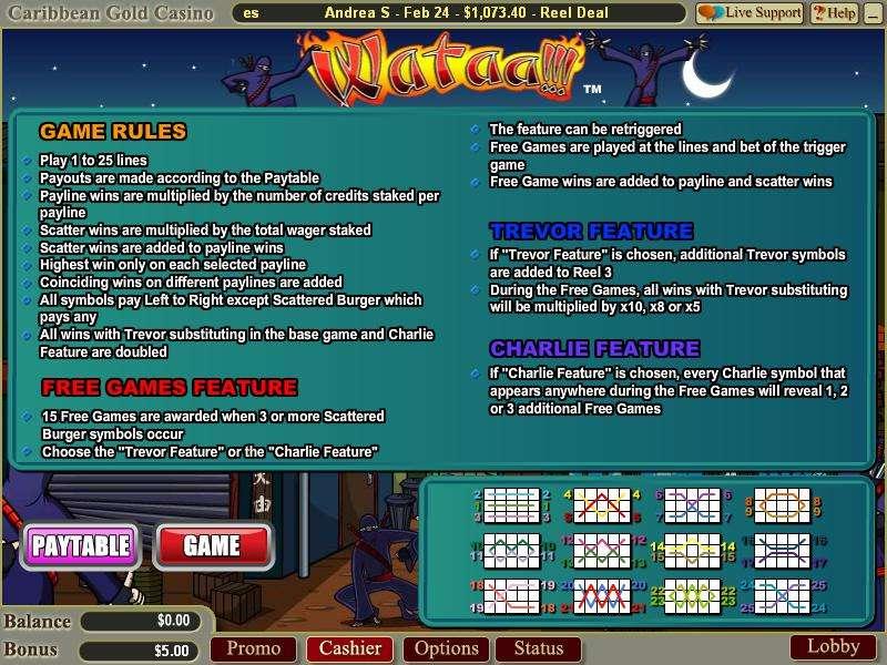 Game Review Wataa!