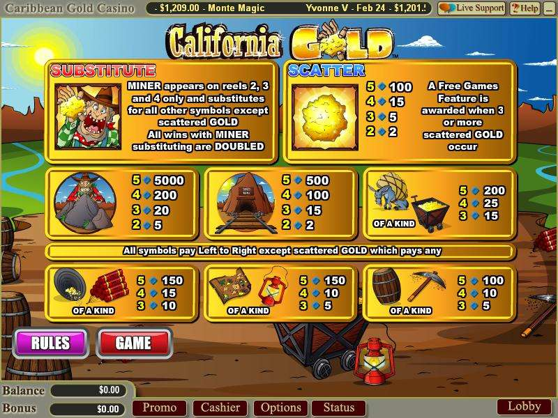 Game Review California Gold