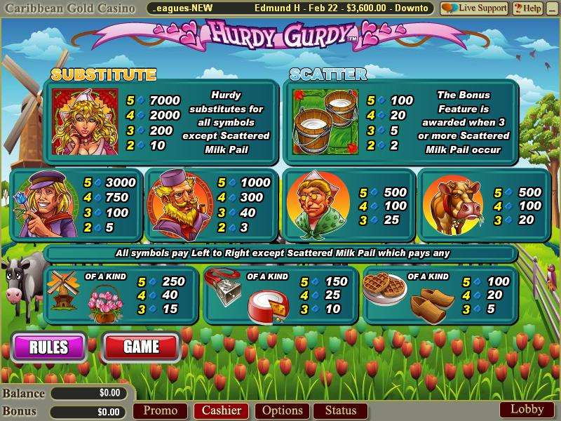 Game Review Hurdy Gurdy