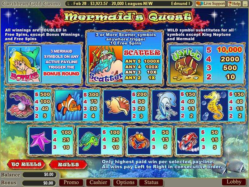 Game Review Mermaid's Quest