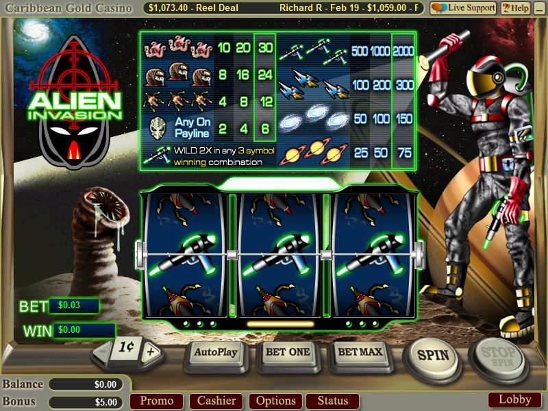 Game Review Alien Invasion