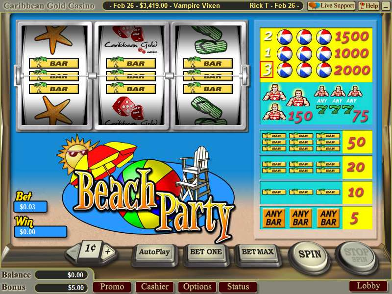 Game Review Beach Party