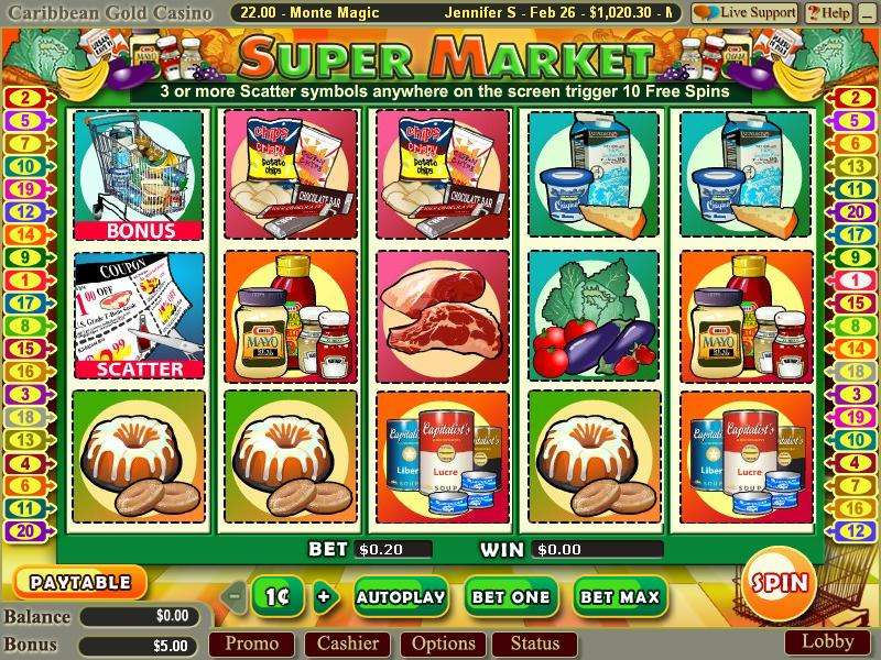 Game Review Supermarket