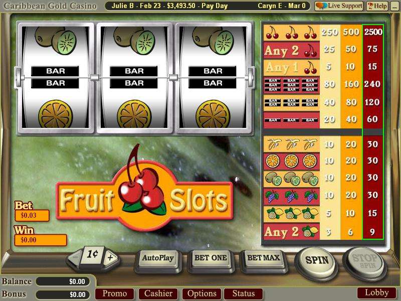 Game Review Fruit Slots