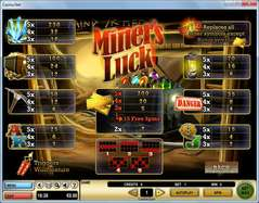 Game Review Miner's Luck