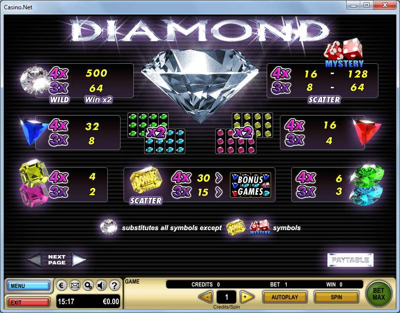 Game Review Diamond