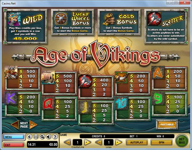Game Review Age of Vikings