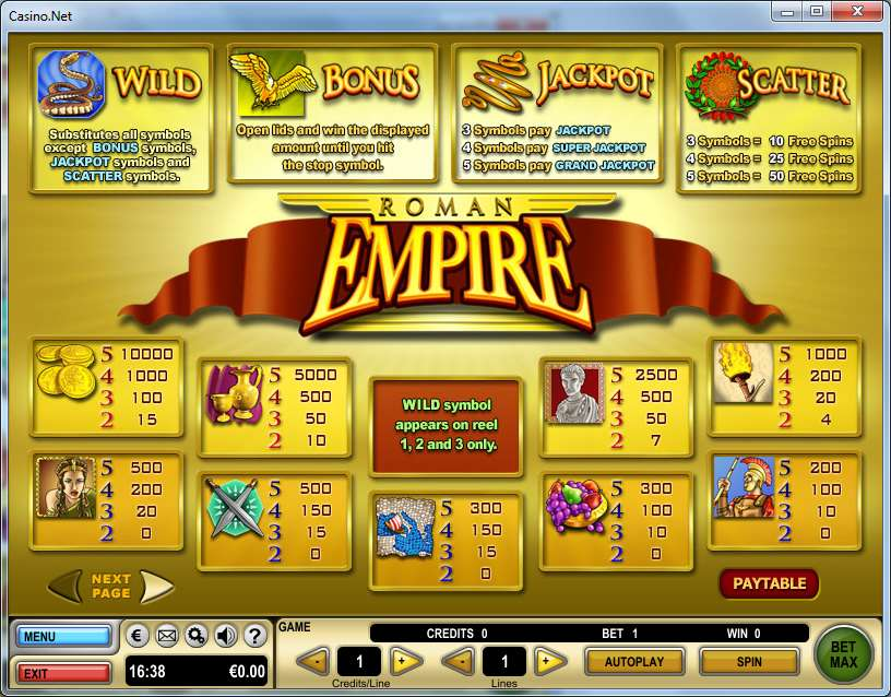 Game Review Roman Empire