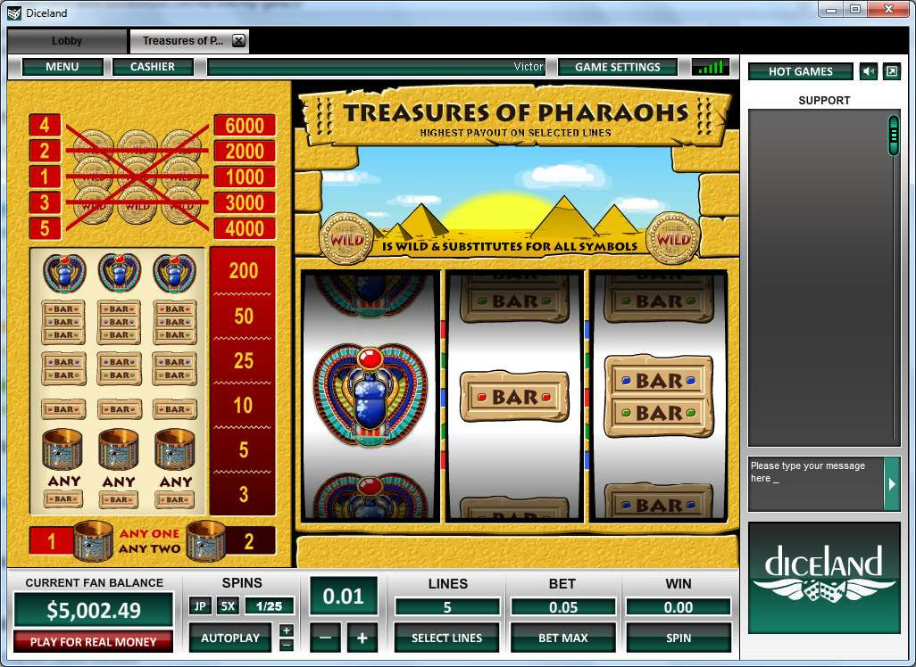 Game Review Treasure of Pharaohs 5 Lines