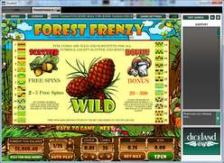 Game Review Forest Frenzy