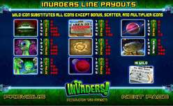 Game Review Invaders