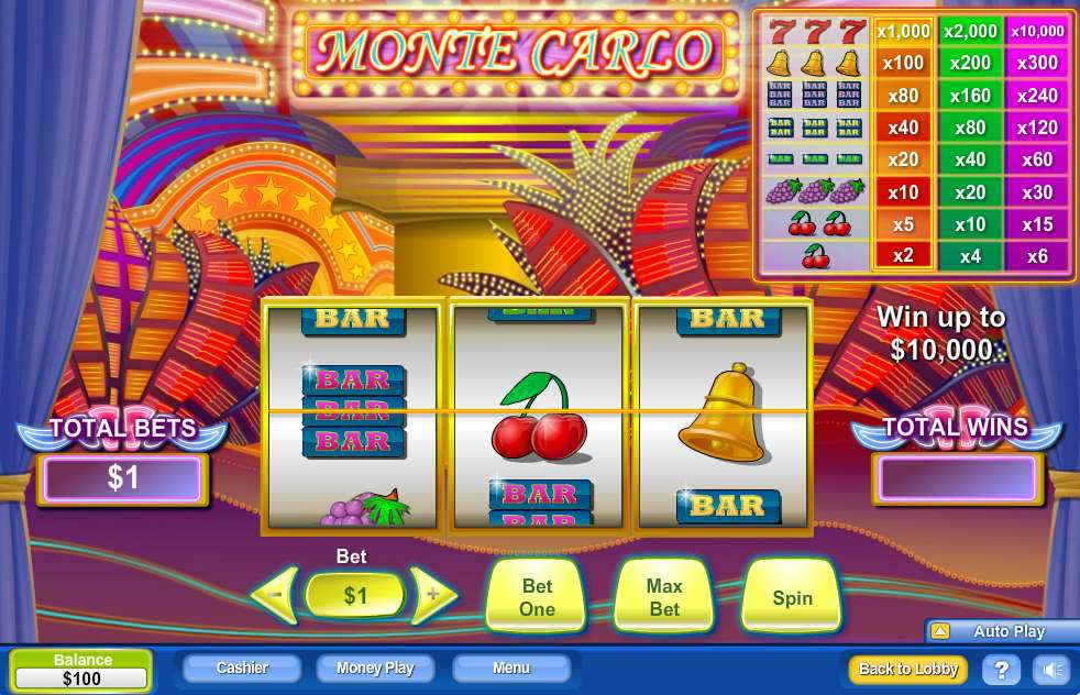 Game Review Monte Carlo