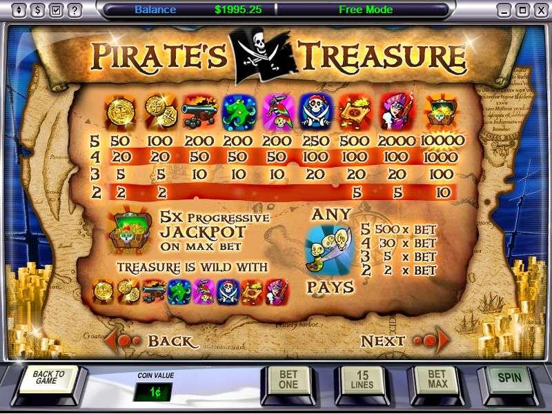 Game Review Pirate's Treasure
