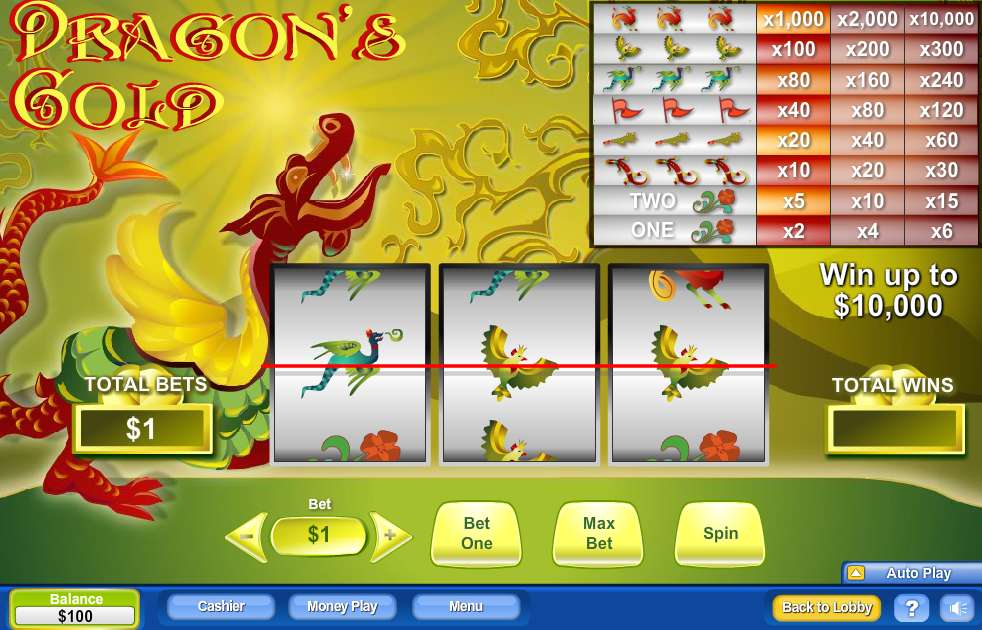 Game Review Dragon's Gold