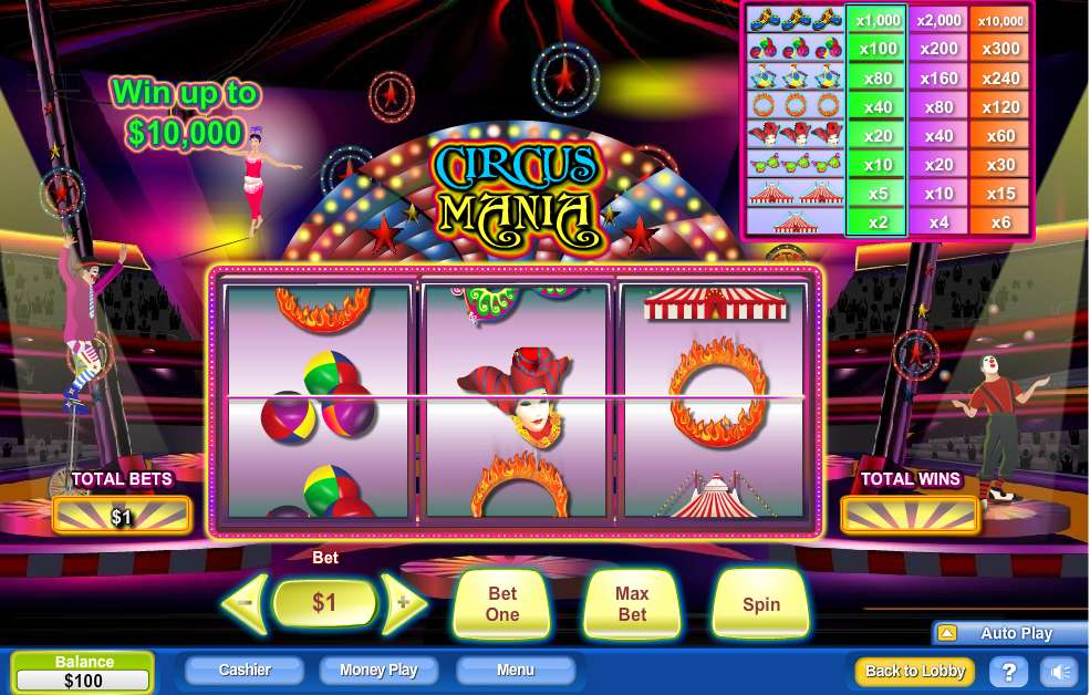 Game Review Circus Mania