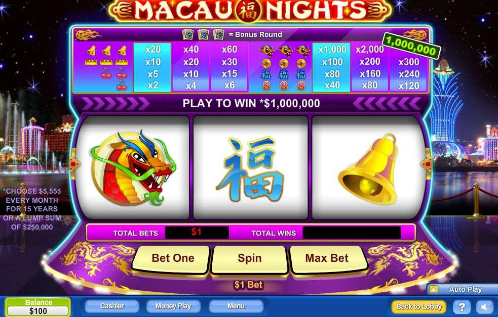 Game Review Macau Nights