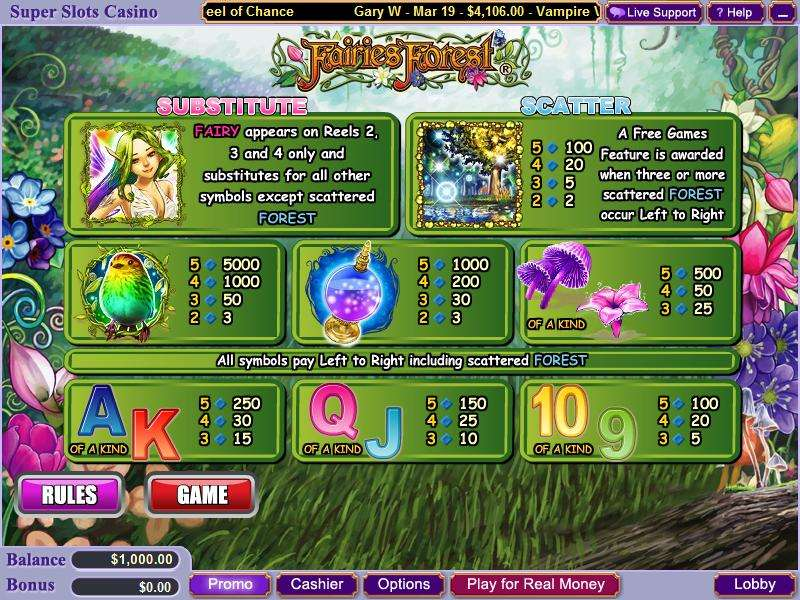 Game Review Fairies Forest