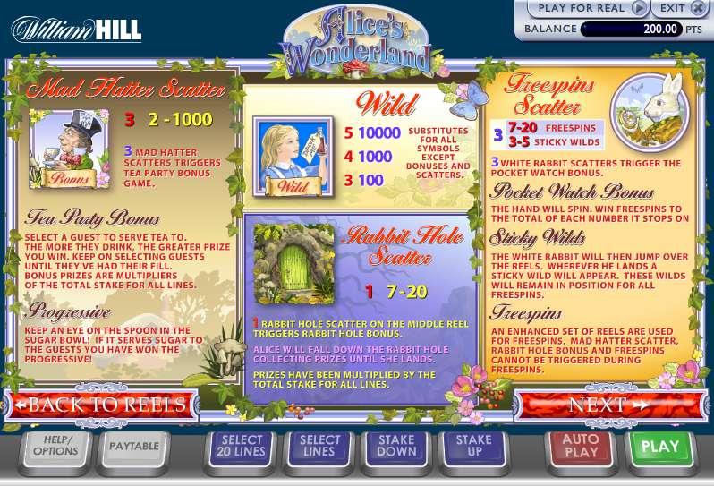 Game Review Alice's Wonderland