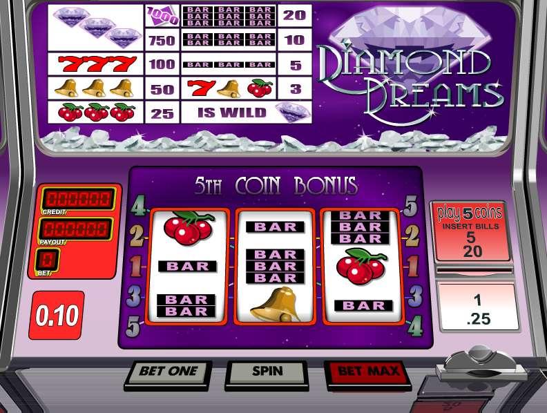 Game Review Diamond Dreams