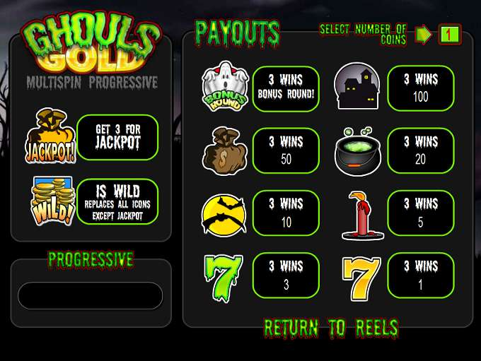 Game Review Ghouls Gold