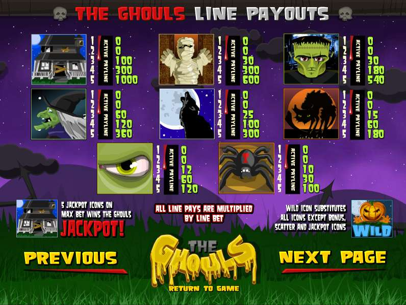 Game Review The Ghouls