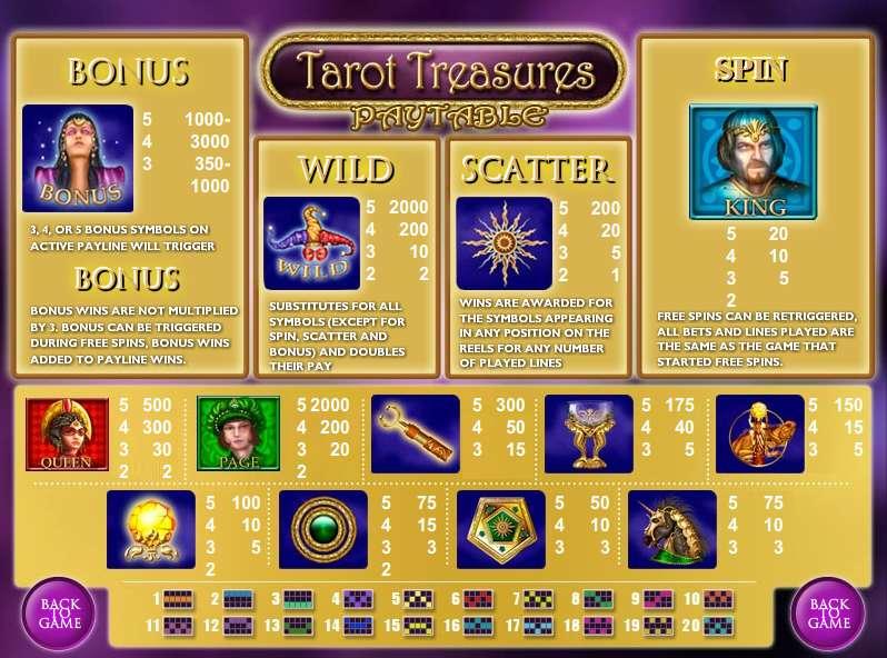 Game Review Tarot Treasures