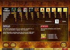 Game Review Luxor