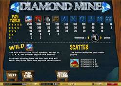 Game Review Diamond Mine