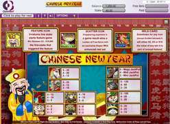 Game Review Chinese New Year