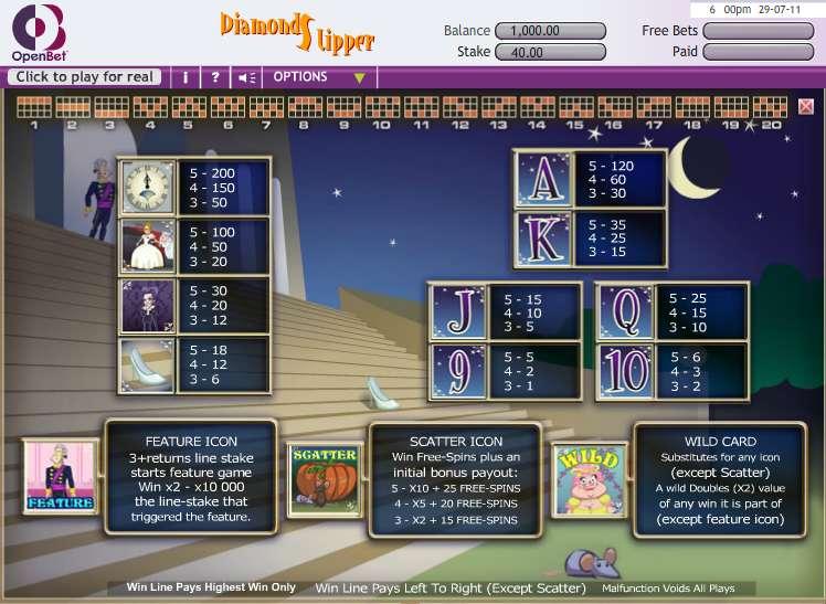 Game Review Diamond Slipper