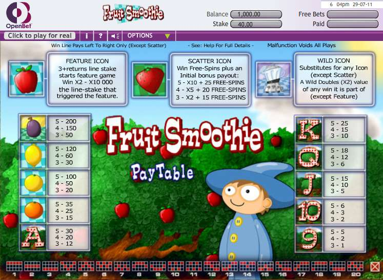 Game Review Fruit Smoothie