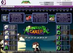Game Review Monster Carlo II