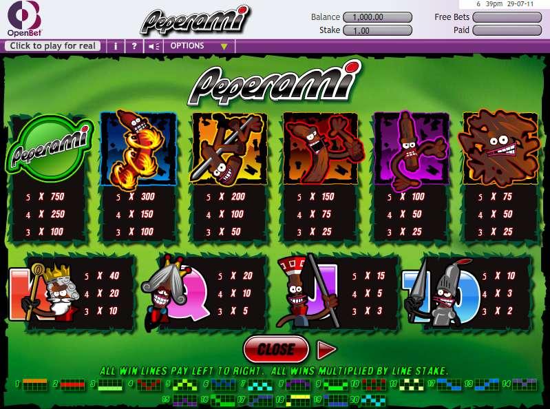 Game Review Peperami Man
