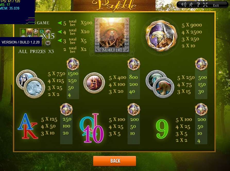 Game Review Legend of Unicorn