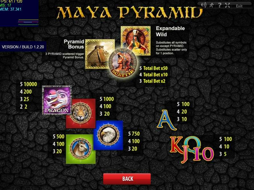 Game Review Maya Pyramid