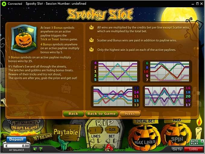 Game Review Spooky Slot
