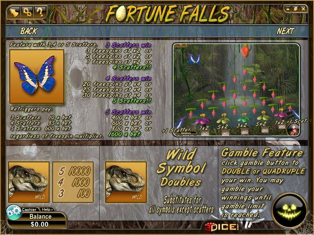 Game Review Fortune Falls